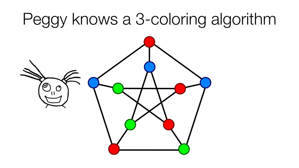 Peggy knows a 3-coloring algorithm