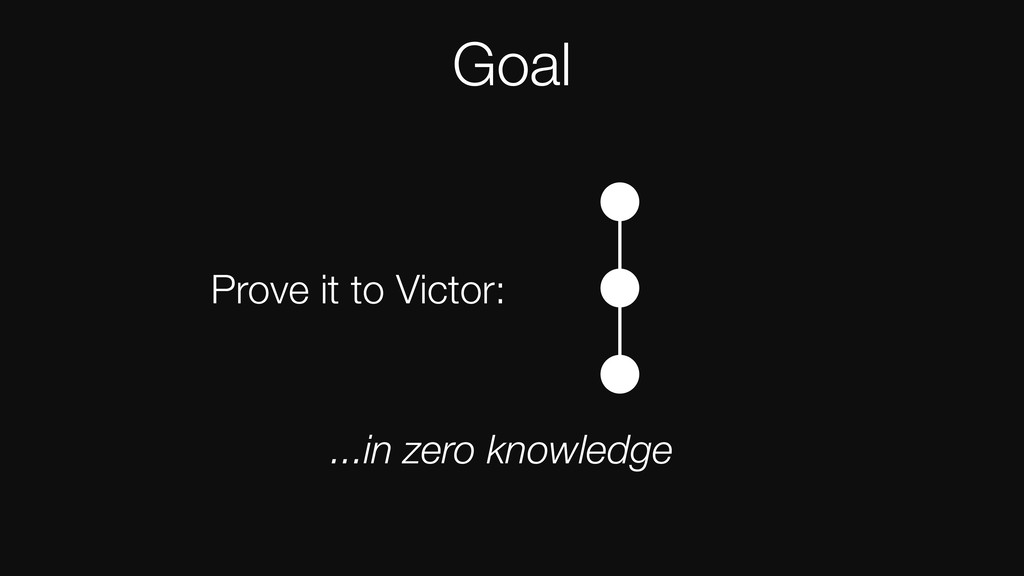 Goal Prove it to Victor: Prove it to Victor: .....