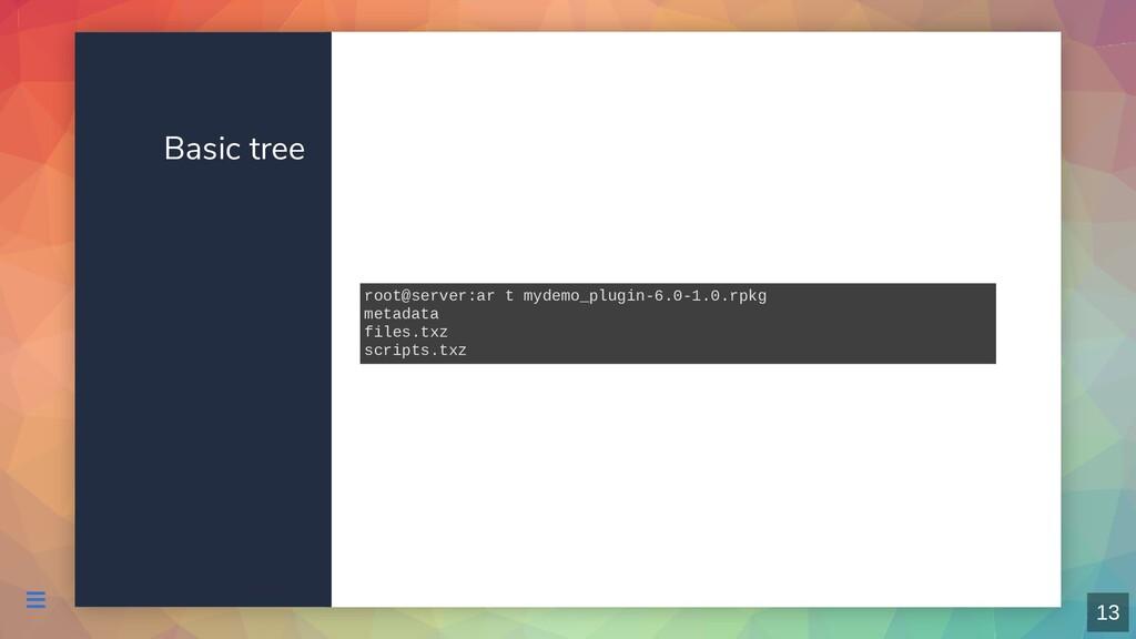 Basic tree root@server:ar t mydemo_plugin-6.0-1...