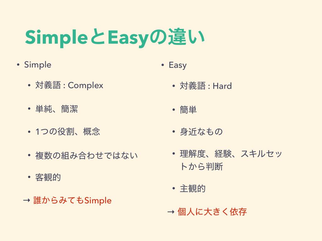 SimpleͱEasyͷҧ͍ • Simple • ରٛޠ : Complex • ୯७ɺ؆ܿ...