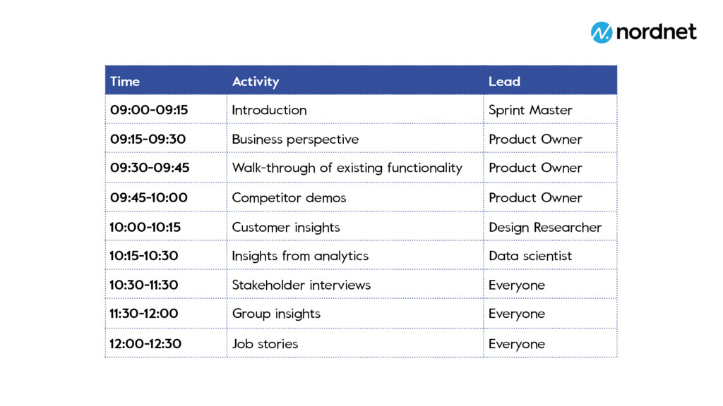 Time Activity Lead 09:00-09:15 Introduction Spr...