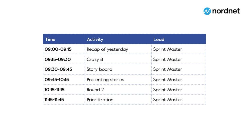 Time Activity Lead 09:00-09:15 Recap of yesterd...