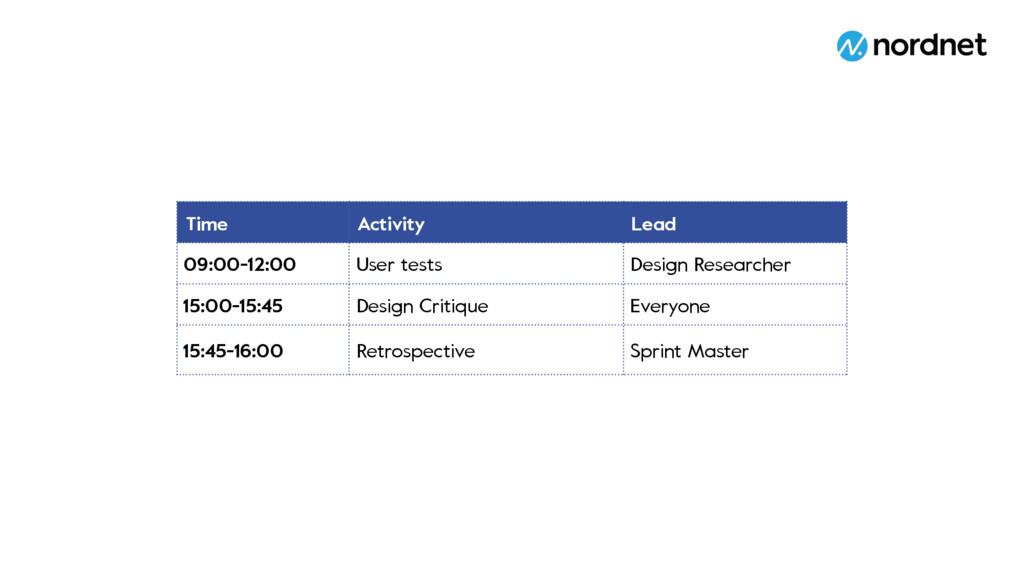 Time Activity Lead 09:00-12:00 User tests Desig...