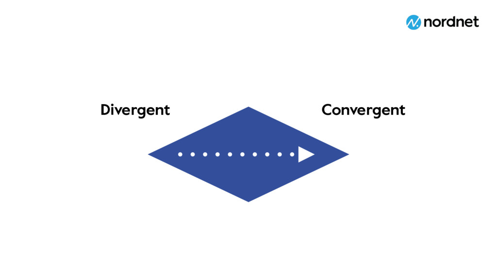 Divergent Convergent