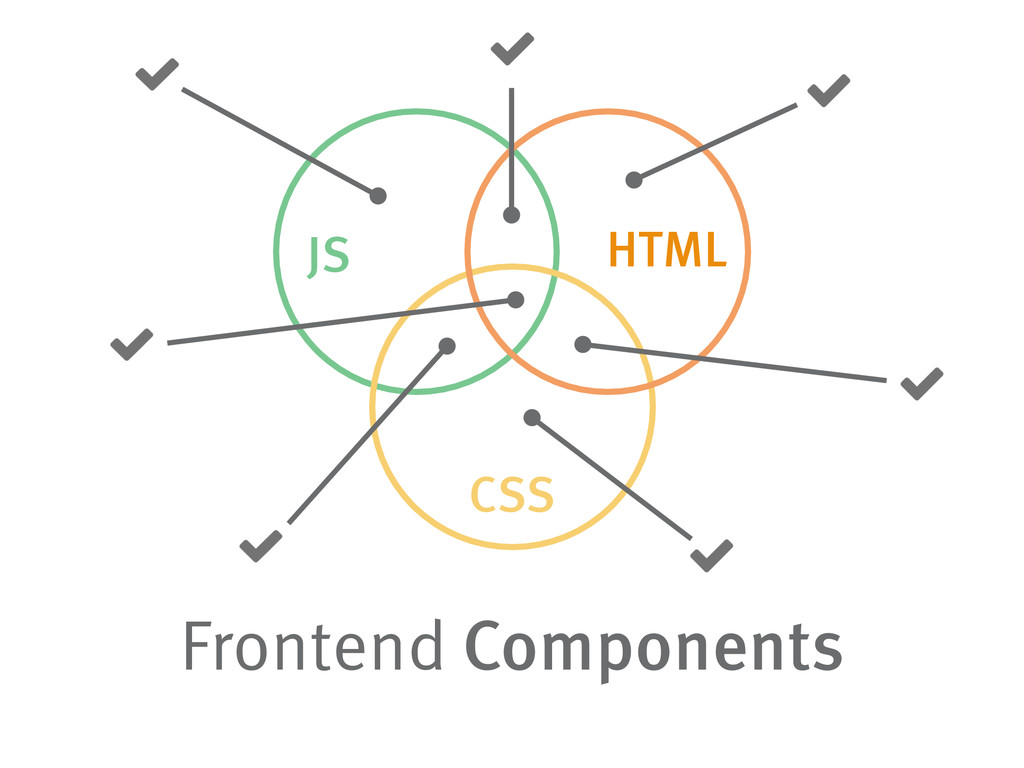 HTML JS CSS Frontend Components