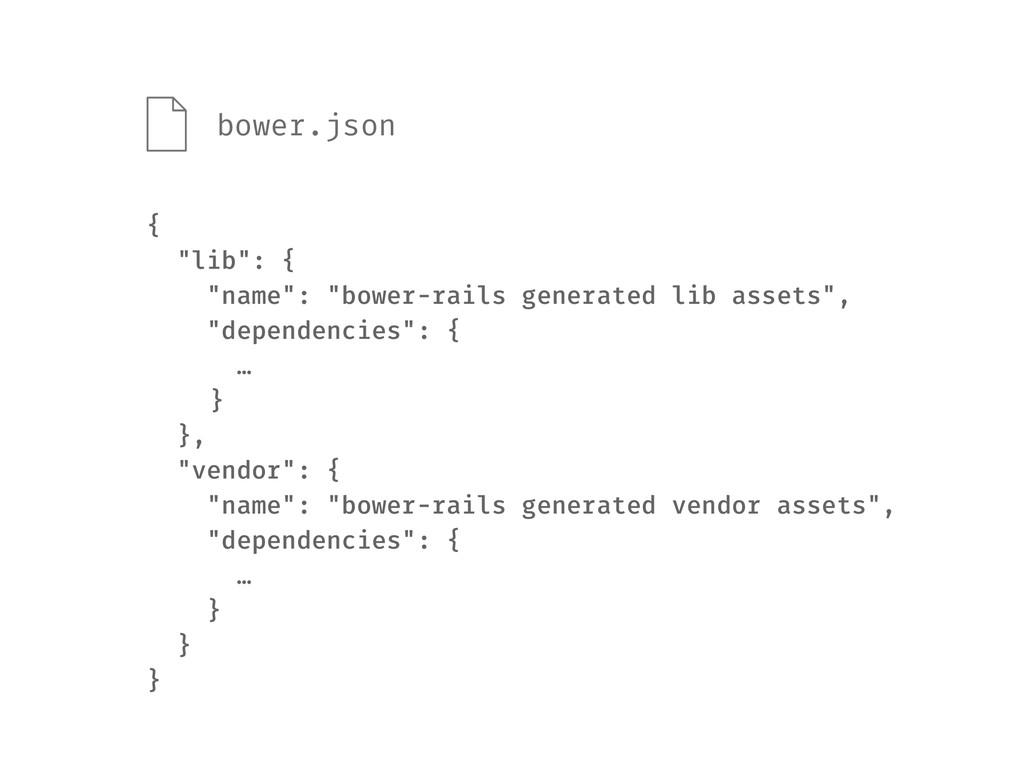 "{ ""lib"": { ""name"": ""bower-rails generated lib a..."