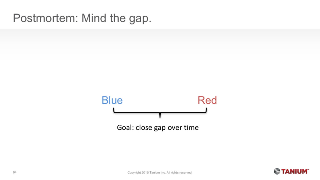 Postmortem: Mind the gap. Blue Red Copyright 20...