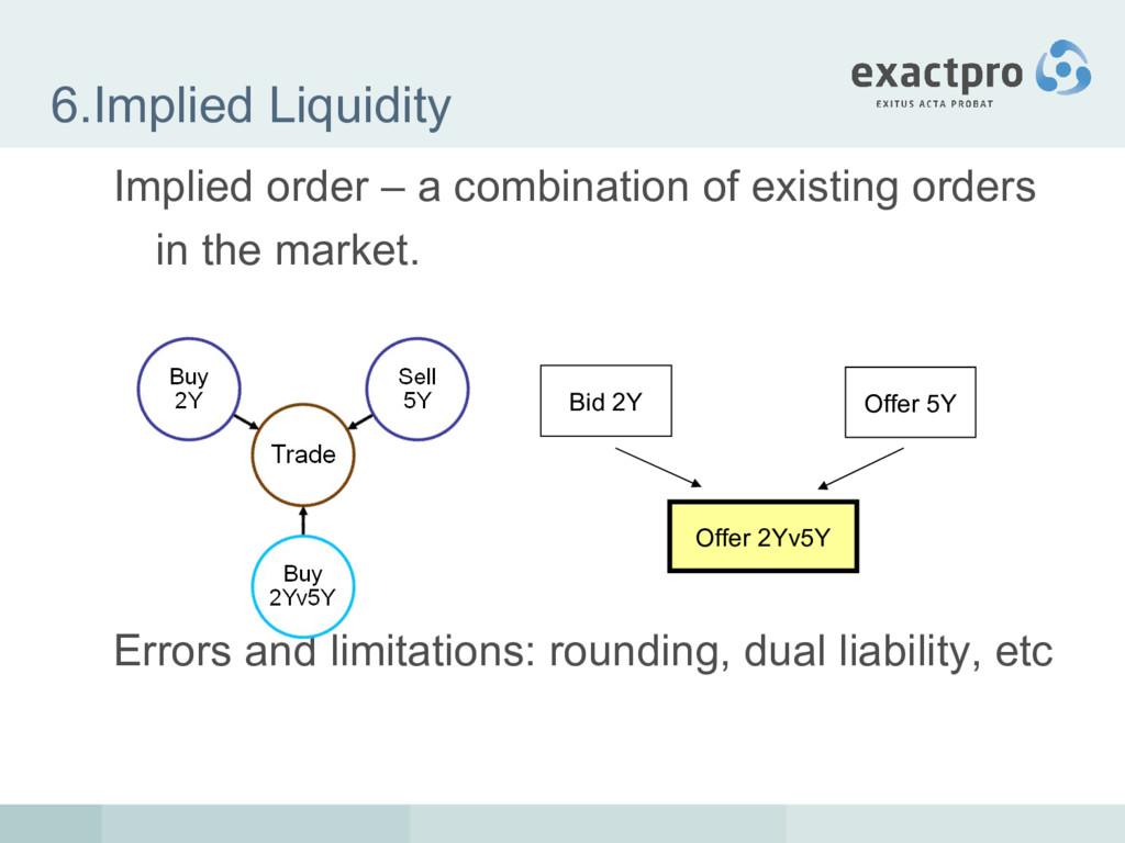 6.Implied Liquidity Implied order – a combinati...