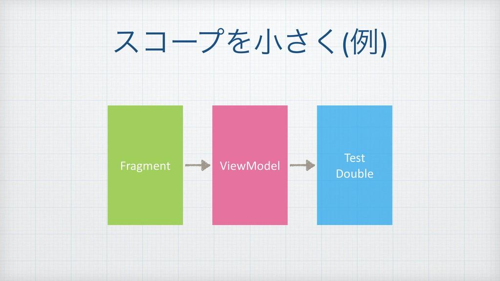 είʔϓΛখ͘͞(ྫ) Fragment ViewModel Test Double