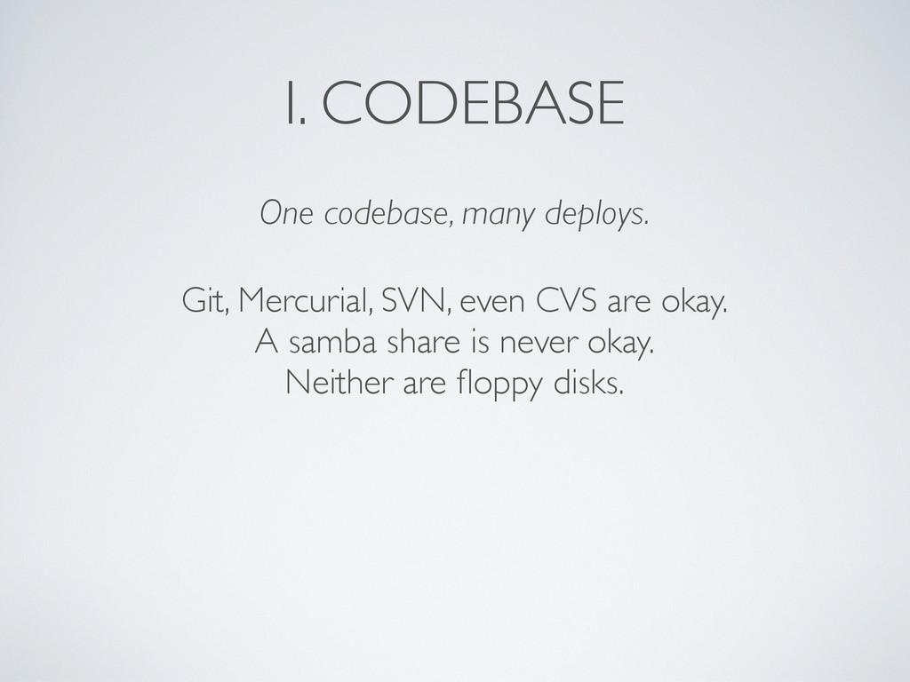 I. CODEBASE One codebase, many deploys. Git, Me...