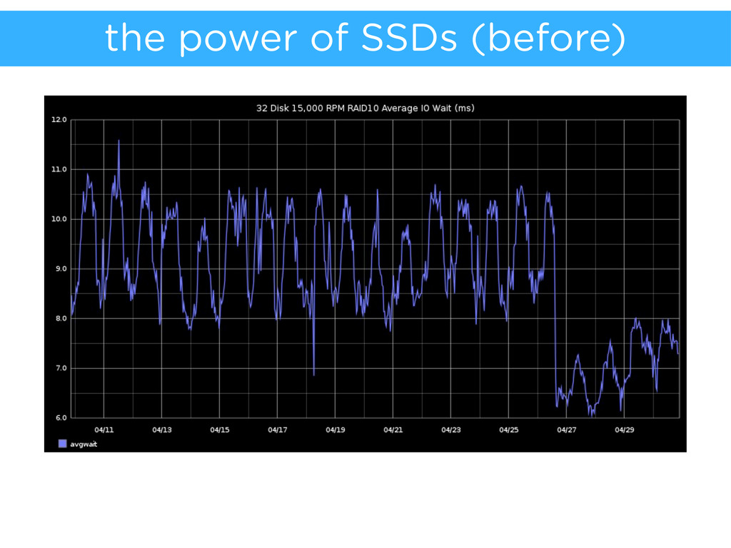 the power of SSDs (before)
