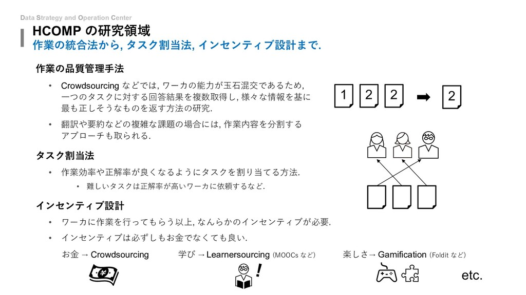 Data Strategy and Operation Center 作業の品質管理⼿法 • ...