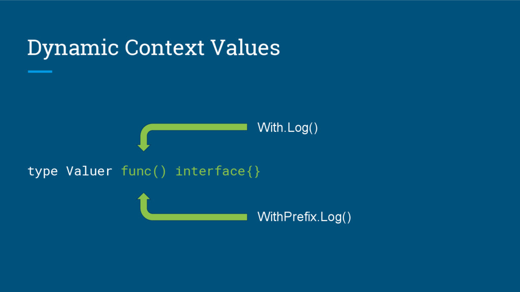 Dynamic Context Values type Valuer func() inter...