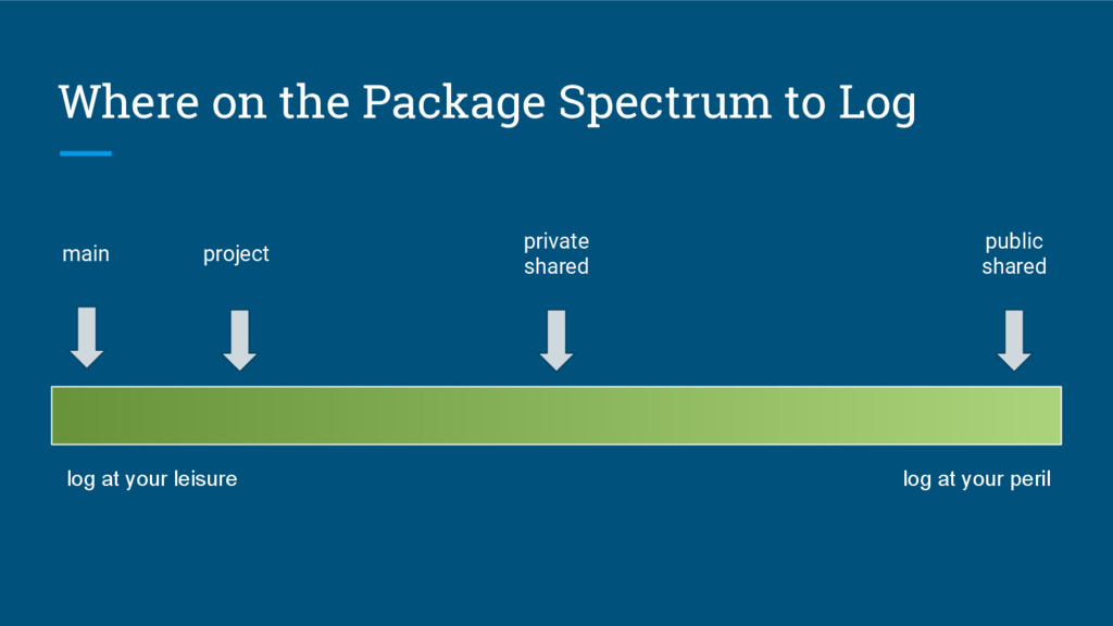 Where on the Package Spectrum to Log main proje...