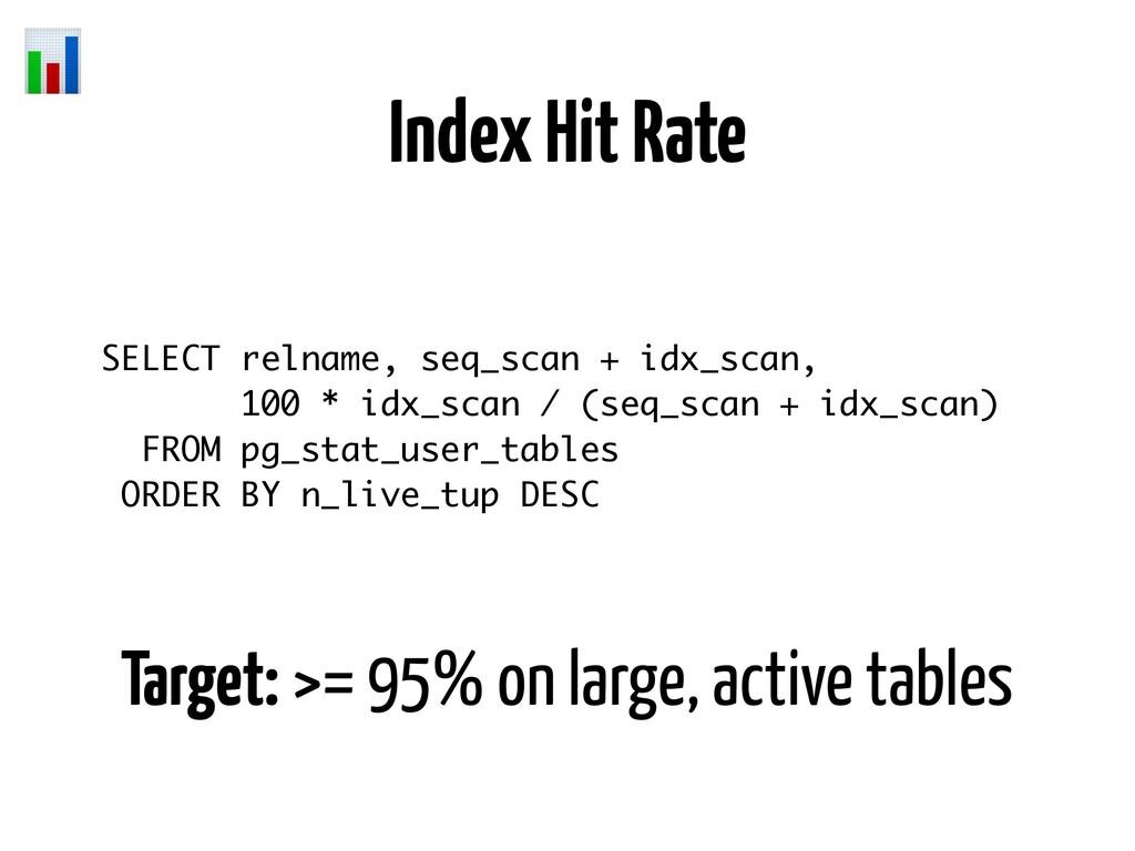 SELECT relname, seq_scan + idx_scan, 100 * idx_...