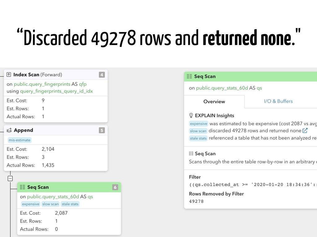 """Discarded 49278 rows and returned none."""
