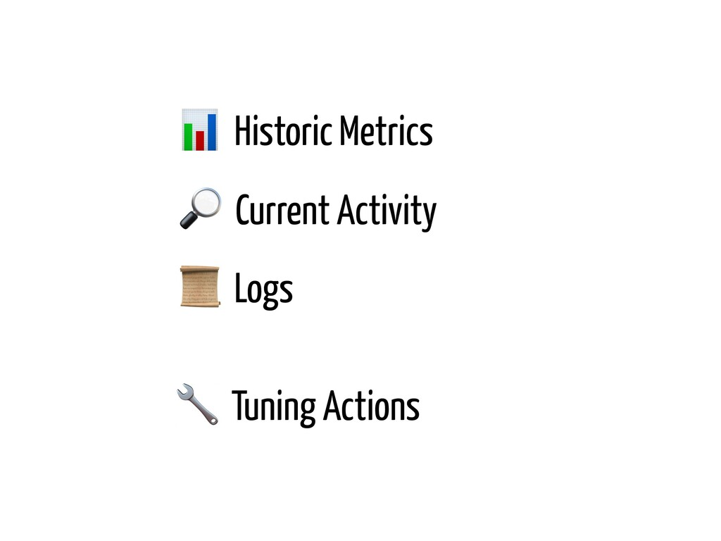Historic Metrics  Current Activity  Logs  Tuni...
