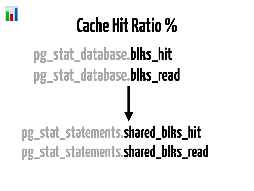 Cache Hit Ratio % pg_stat_statements.shared_blk...