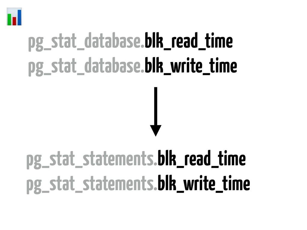 pg_stat_statements.blk_read_time pg_stat_statem...
