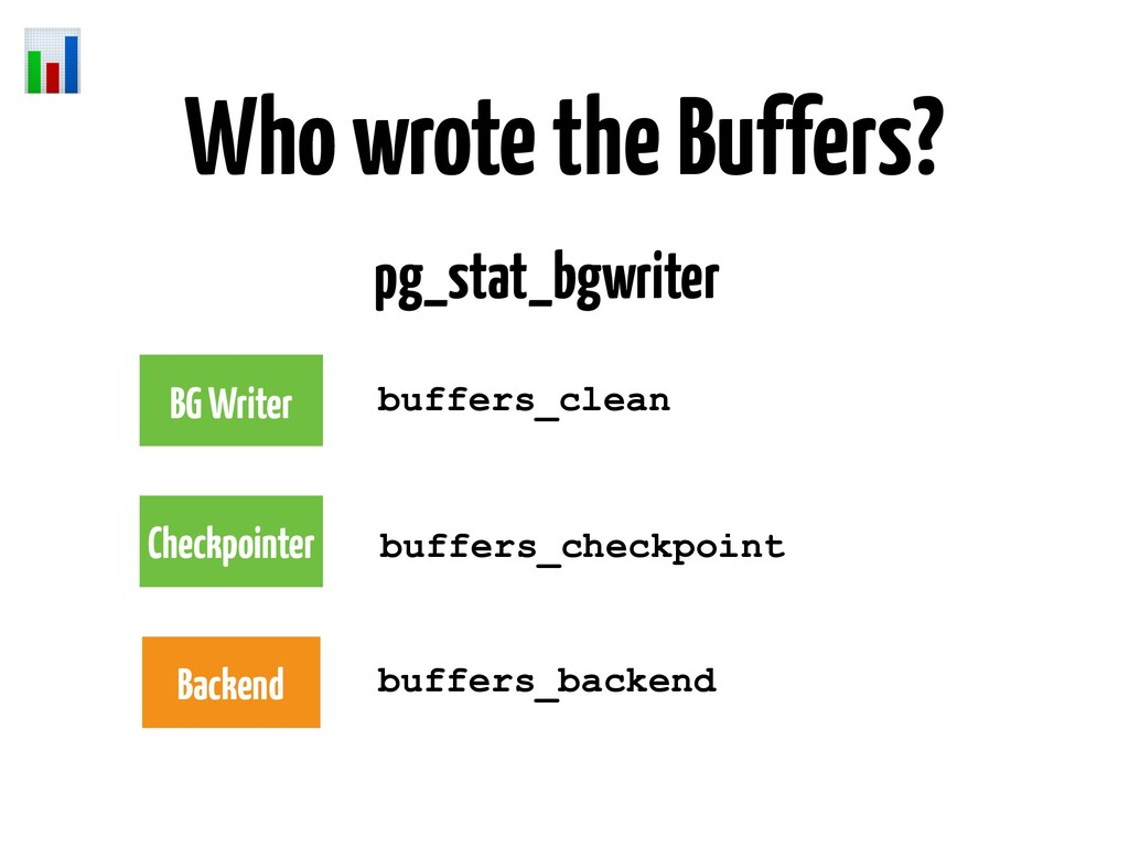 Who wrote the Buffers? pg_stat_bgwriter  BG Wri...