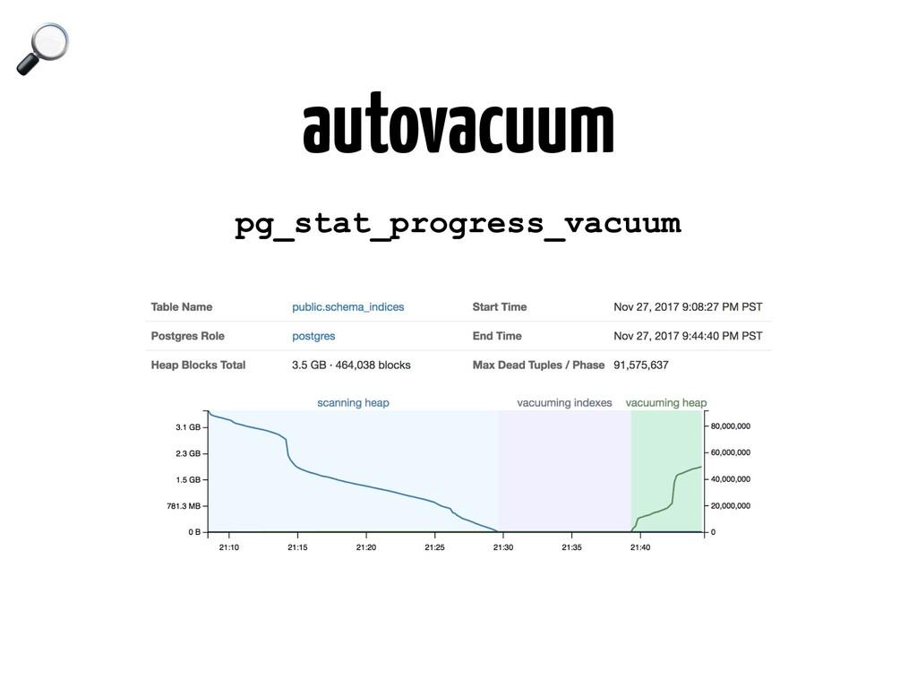 autovacuum pg_stat_progress_vacuum