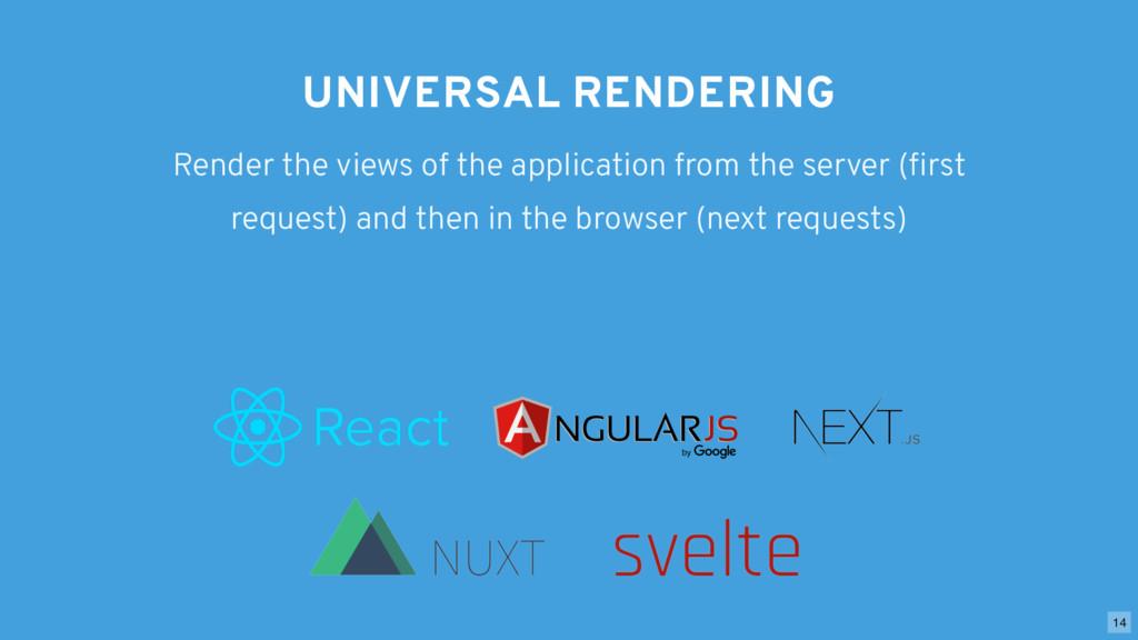 UNIVERSAL RENDERING Render the views of the app...