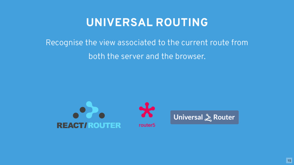 UNIVERSAL ROUTING Recognise the view associated...