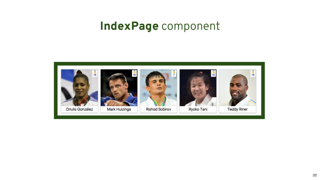 IndexPage component 32