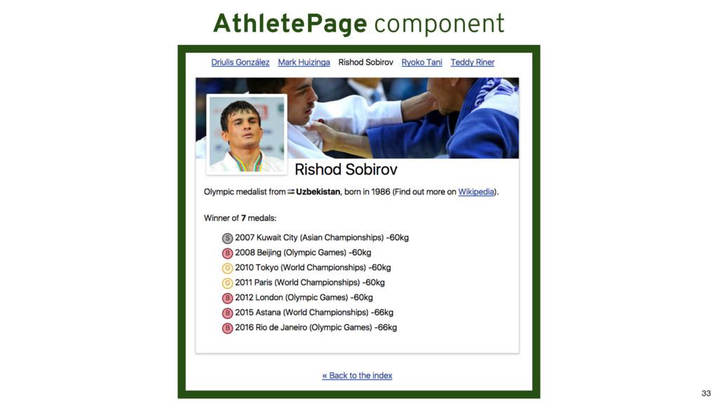 AthletePage component 33