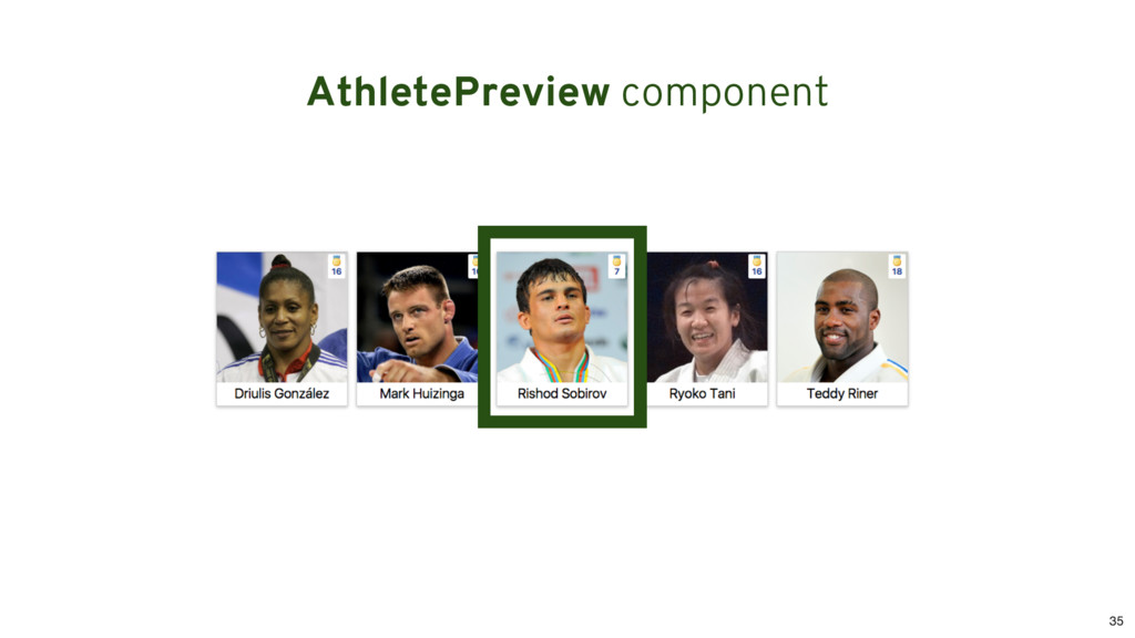 AthletePreview component 35