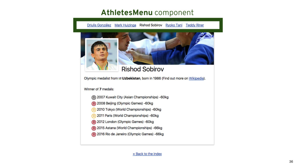 AthletesMenu component 36