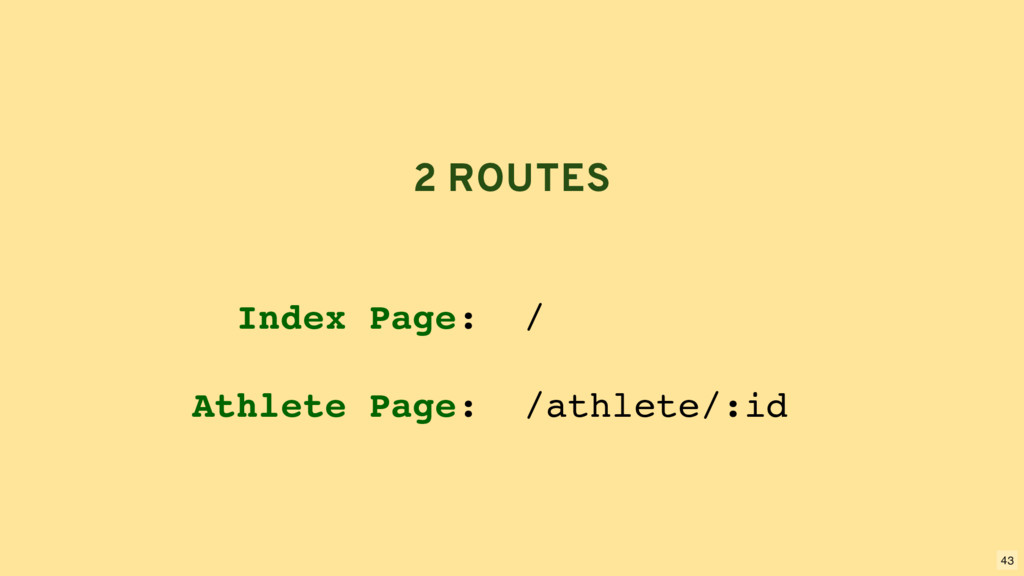 2 ROUTES Index Page: / Athlete Page: /athlete/:...