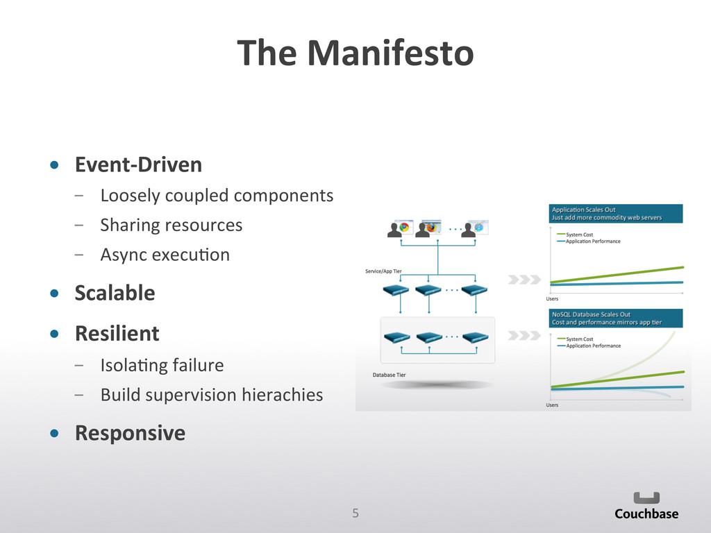 5  The Manifesto  • Event-‐Driven ...