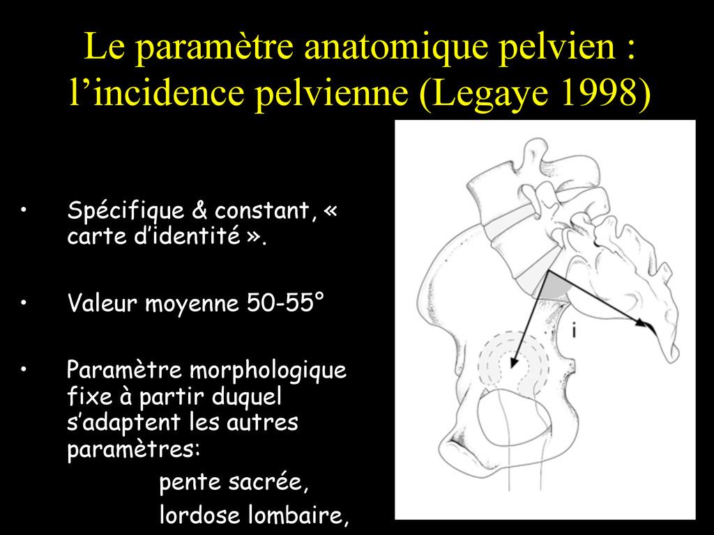 Le paramètre anatomique pelvien : l'incidence p...