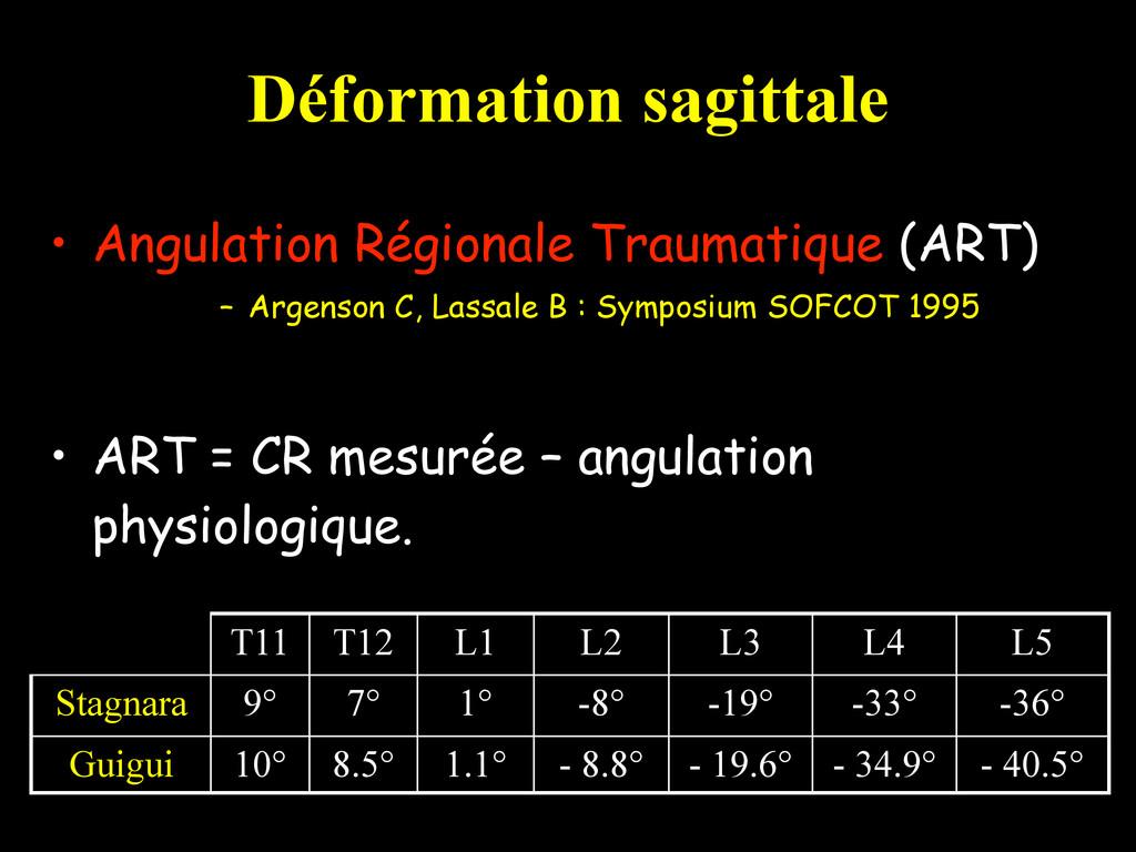 Déformation sagittale • Angulation Régionale Tr...
