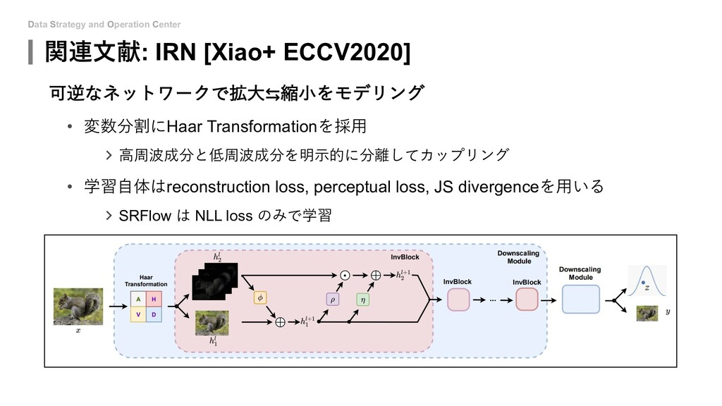 Data Strategy and Operation Center 関連⽂献: IRN [X...
