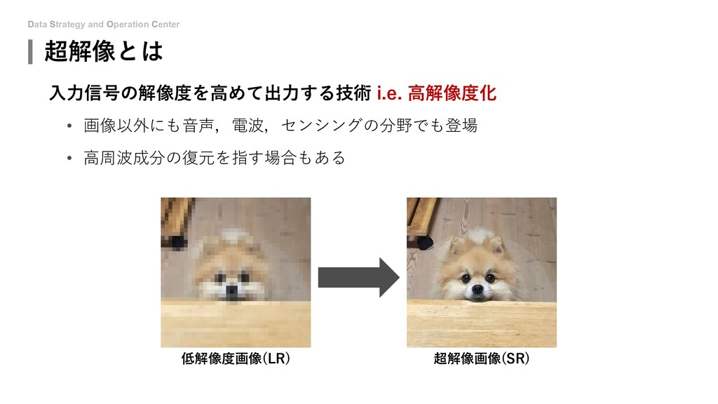 Data Strategy and Operation Center 超解像とは ⼊⼒信号の解...
