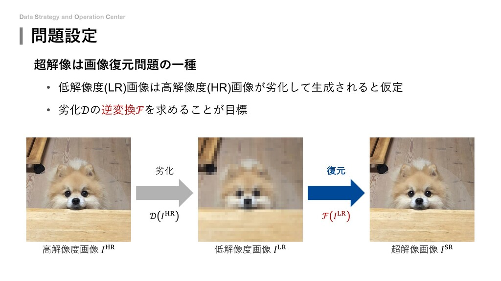Data Strategy and Operation Center 問題設定 超解像は画像復...