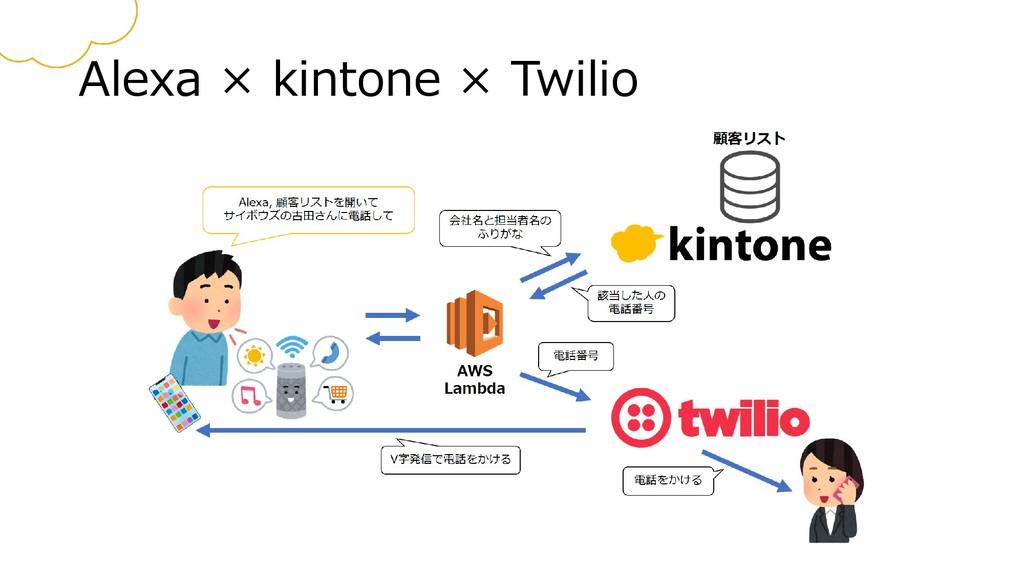 Alexa × kintone × Twilio