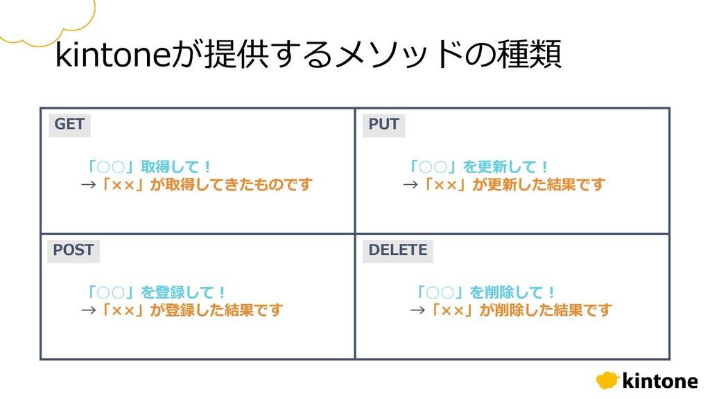 GET POST PUT DELETE 「○○」取得して! →「××」が取得してきたものです ...