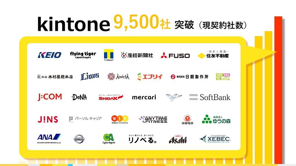 9,500社 突破(現契約社数) kintone