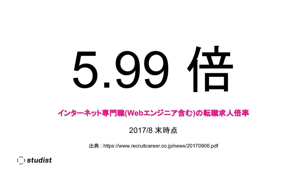 5.99 倍 インターネット専門職(Webエンジニア含む)の転職求人倍率 2017/8 末時点...