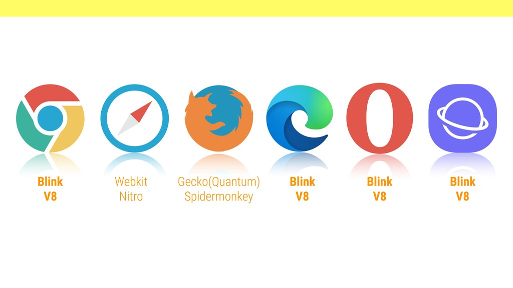 Blink V8 Webkit Nitro Gecko(Quantum) Spidermonk...