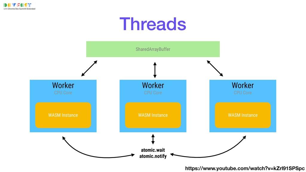 SharedArrayBuffer Threads Worker CPU Core WASM ...