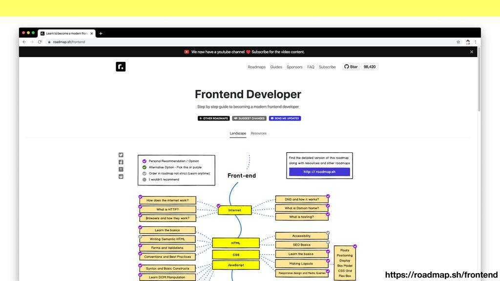 https://roadmap.sh/frontend