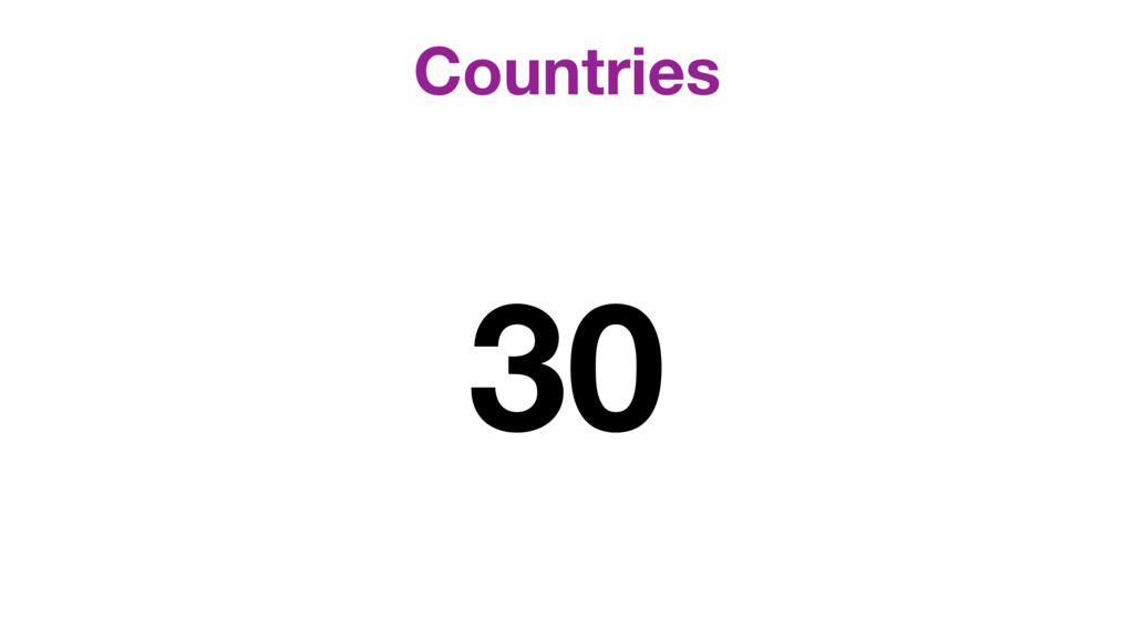 Countries 30