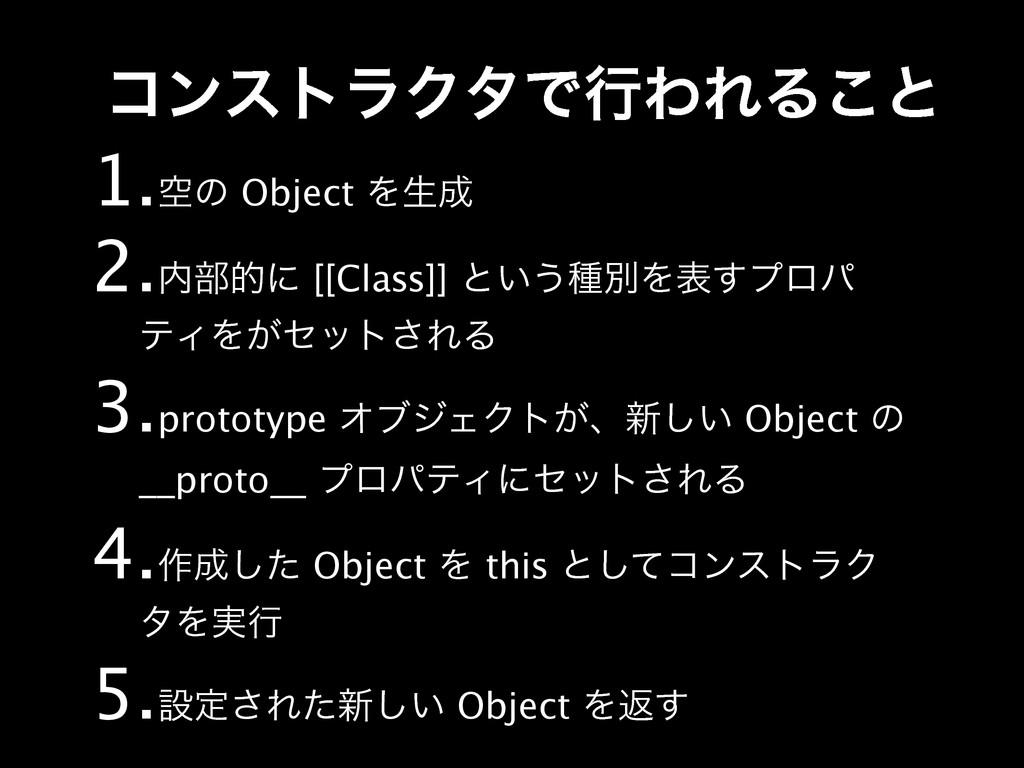 1.ۭͷ Object Λੜ 2.෦తʹ [[Class]] ͱ͍͏छผΛද͢ϓϩύ ς...