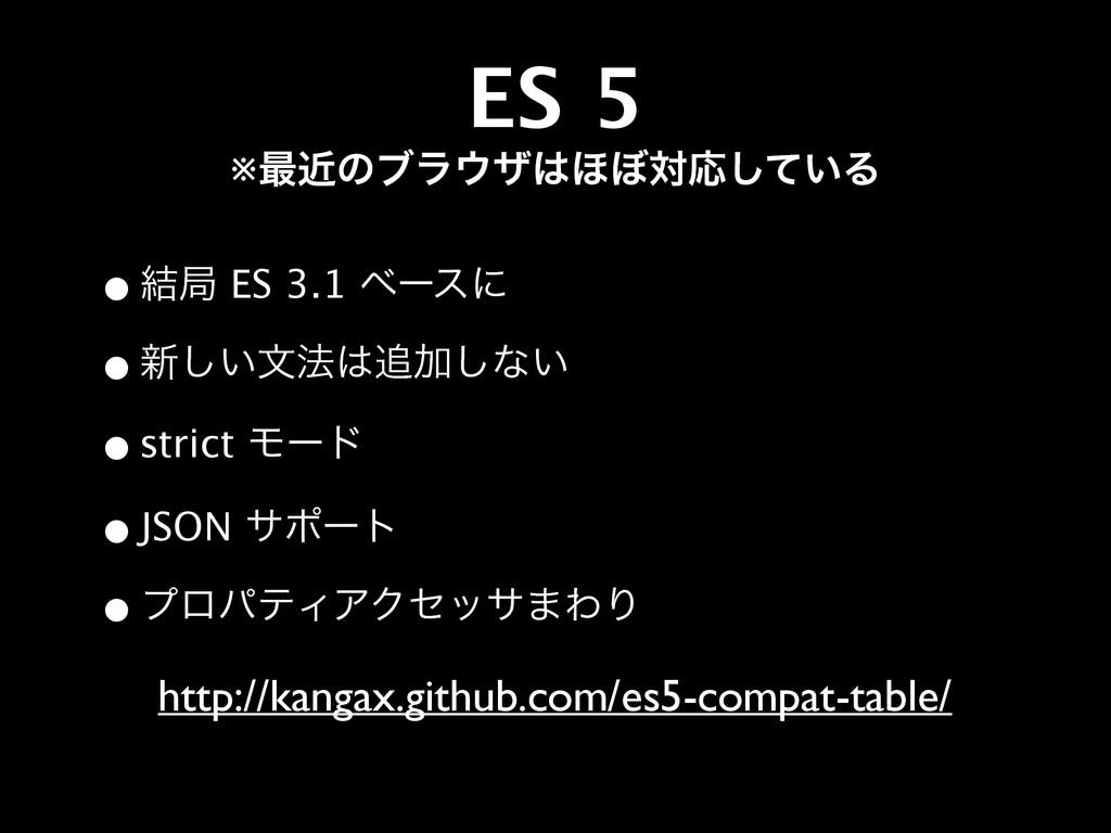 ES 5 •݁ہ ES 3.1 ϕʔεʹ •৽͍͠จ๏Ճ͠ͳ͍ •strict Ϟʔυ...