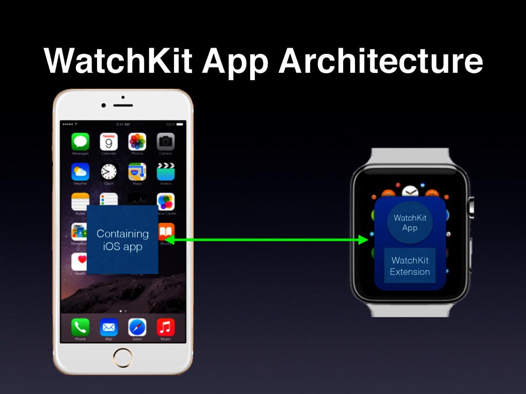 WatchKit App Architecture WatchKit Extension Wa...