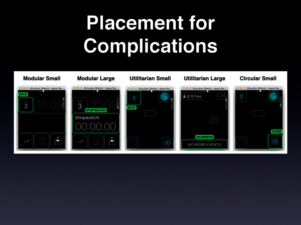 Placement for Complications !